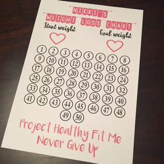 weight loss goals chart